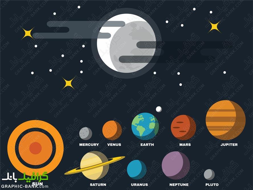 وکتور انواع سیاره و شهاب سنگ